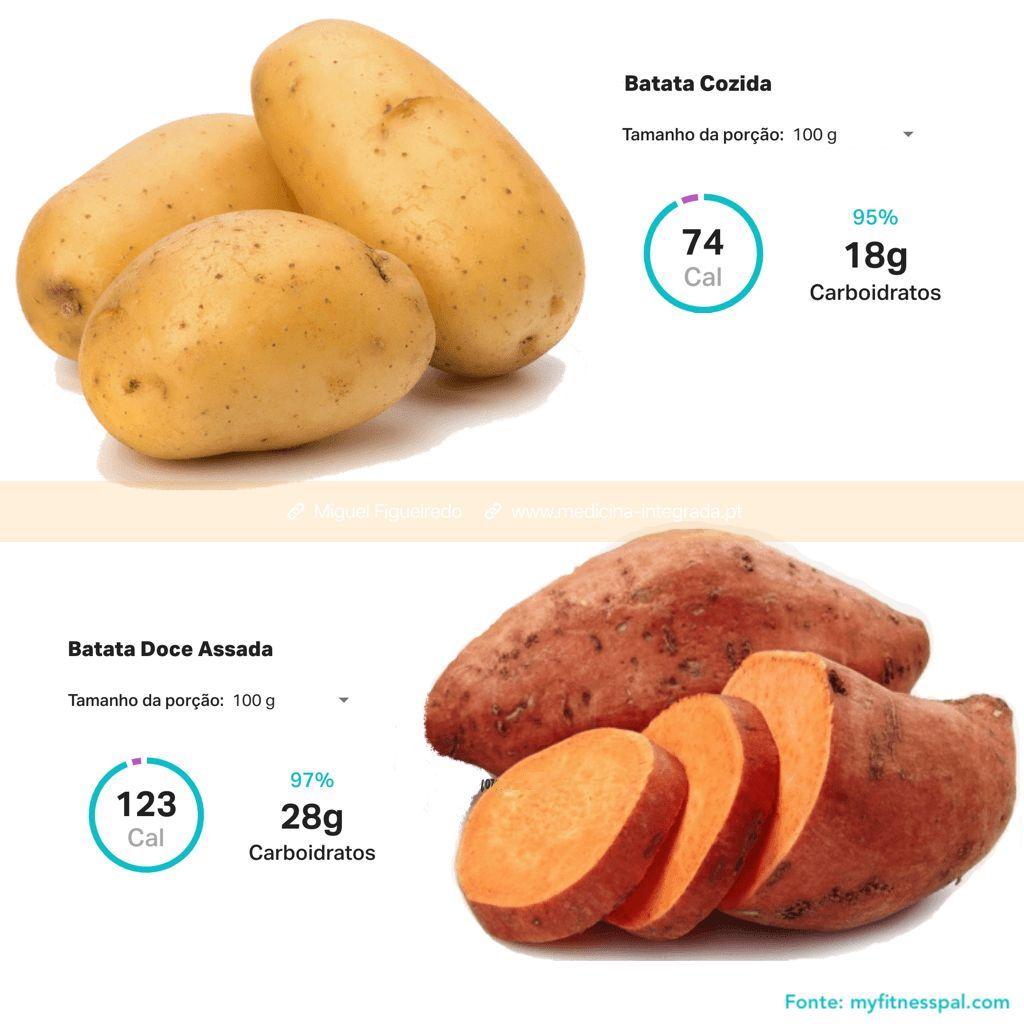 Batata doce vs batata branca