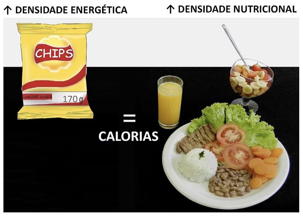 Densidade Nutricional